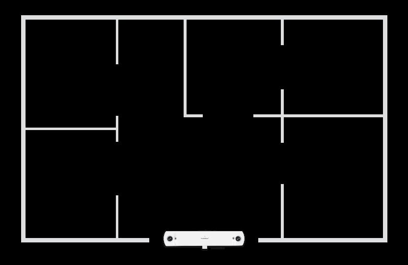 Использование площади + зональная аналитика