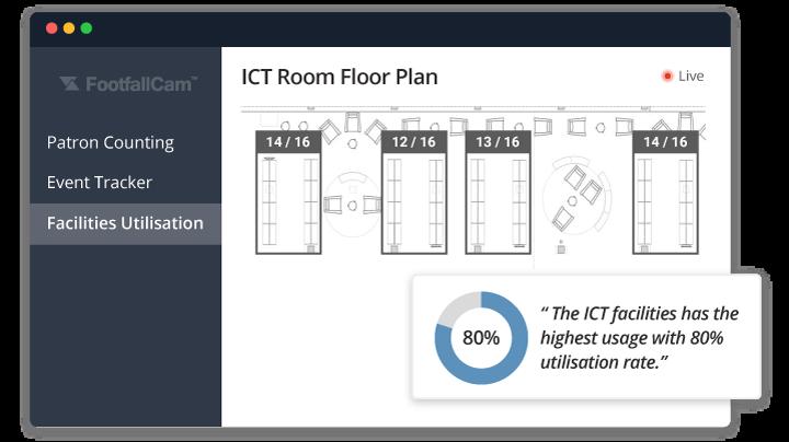 施設管理:会議室の使用状況の監視