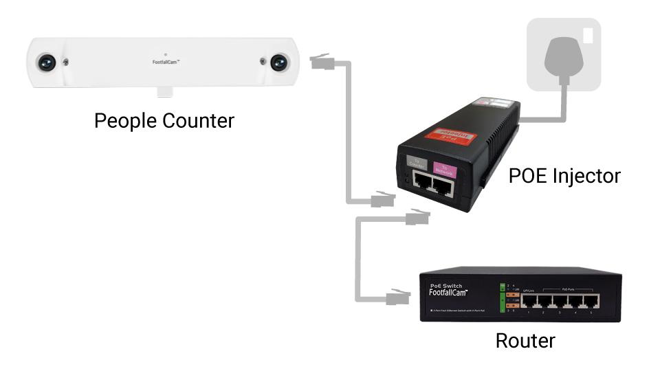 Установка с помощью одного кабеля: как установить