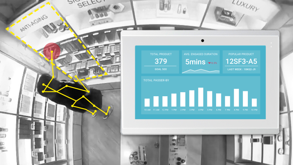 In Store Traffic Analytics - Measure Customer Shelf Interaction