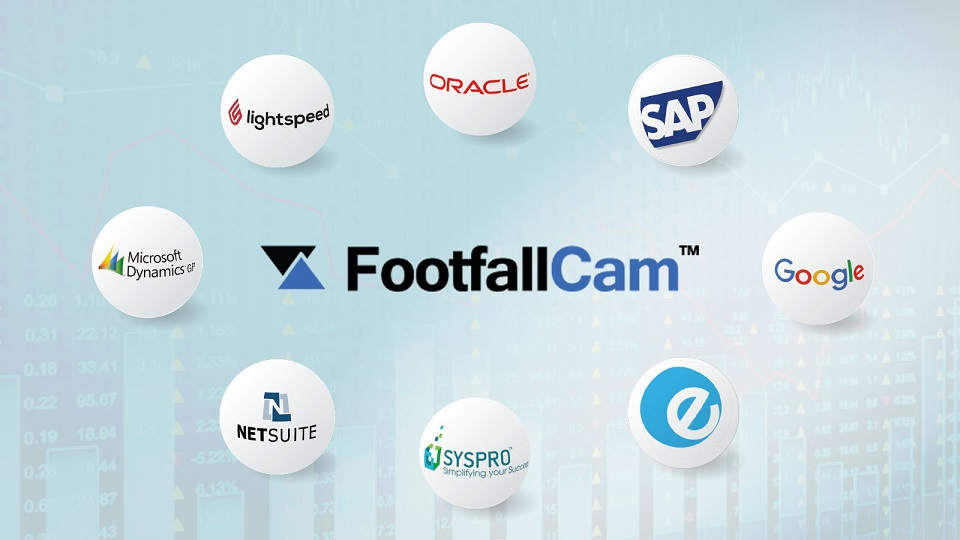 In Store Traffic Analytics - Warum FootfallCam?