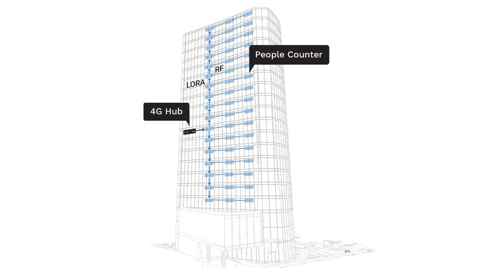 План этажа - Несколько зданий