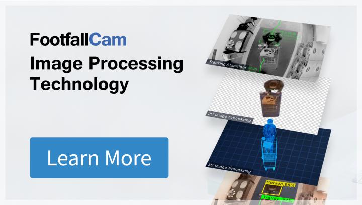 FootfallCam 소프트웨어 스위트, 피플카운팅, 인원 계수기, 발걸음 카운터